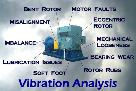 Midwest Vibration And Balancing Inc St Charles Il 60175